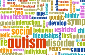 Word picture about autism