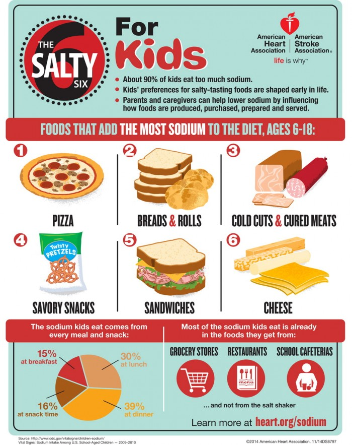 salty-six-for-kids-large-700x883